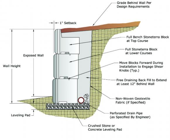 gravity wall design gravity wall design worthy retaining